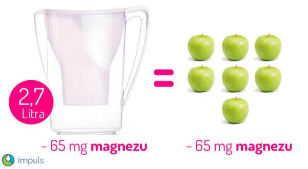 dzbanek_magnez